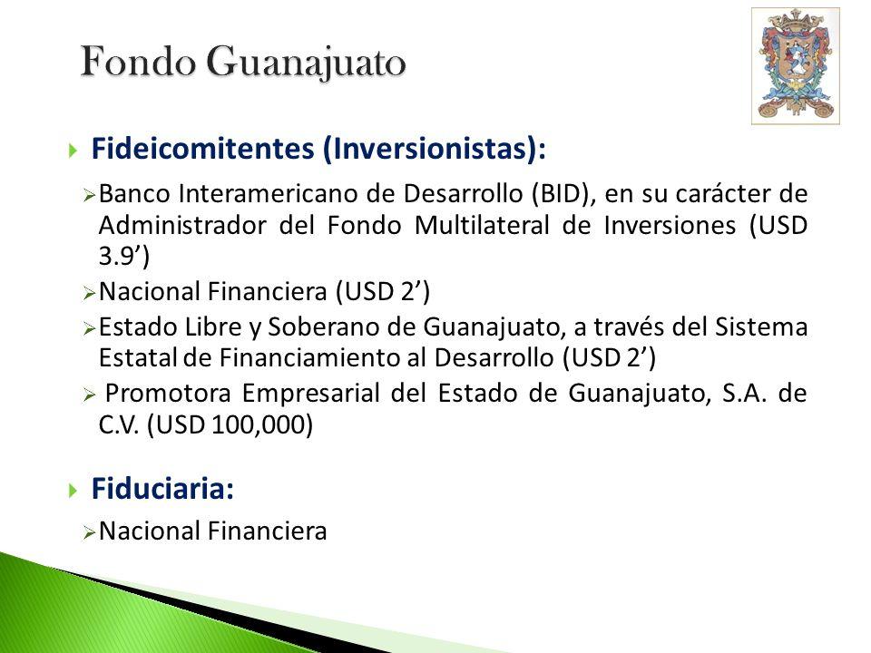Fideicomitentes (Inversionistas): Banco Interamericano de Desarrollo (BID), en su carácter de Administrador del Fondo Multilateral de Inversiones (USD