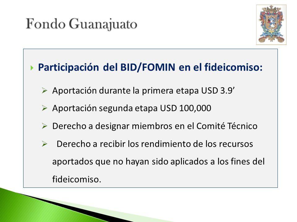 Participación del BID/FOMIN en el fideicomiso: Aportación durante la primera etapa USD 3.9 Aportación segunda etapa USD 100,000 Derecho a designar mie
