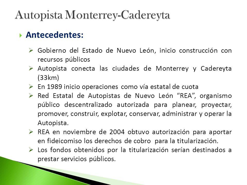 Antecedentes: Gobierno del Estado de Nuevo León, inicio construcción con recursos públicos Autopista conecta las ciudades de Monterrey y Cadereyta (33