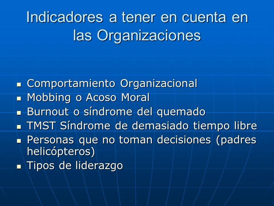 Indicadores a tener en cuenta en las Organizaciones Comportamiento Organizacional Comportamiento Organizacional Mobbing o Acoso Moral Mobbing o Acoso