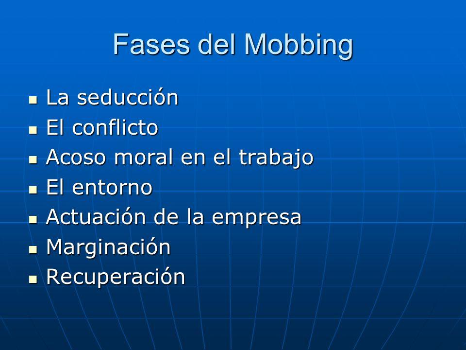 Fases del Mobbing La seducción La seducción El conflicto El conflicto Acoso moral en el trabajo Acoso moral en el trabajo El entorno El entorno Actuac