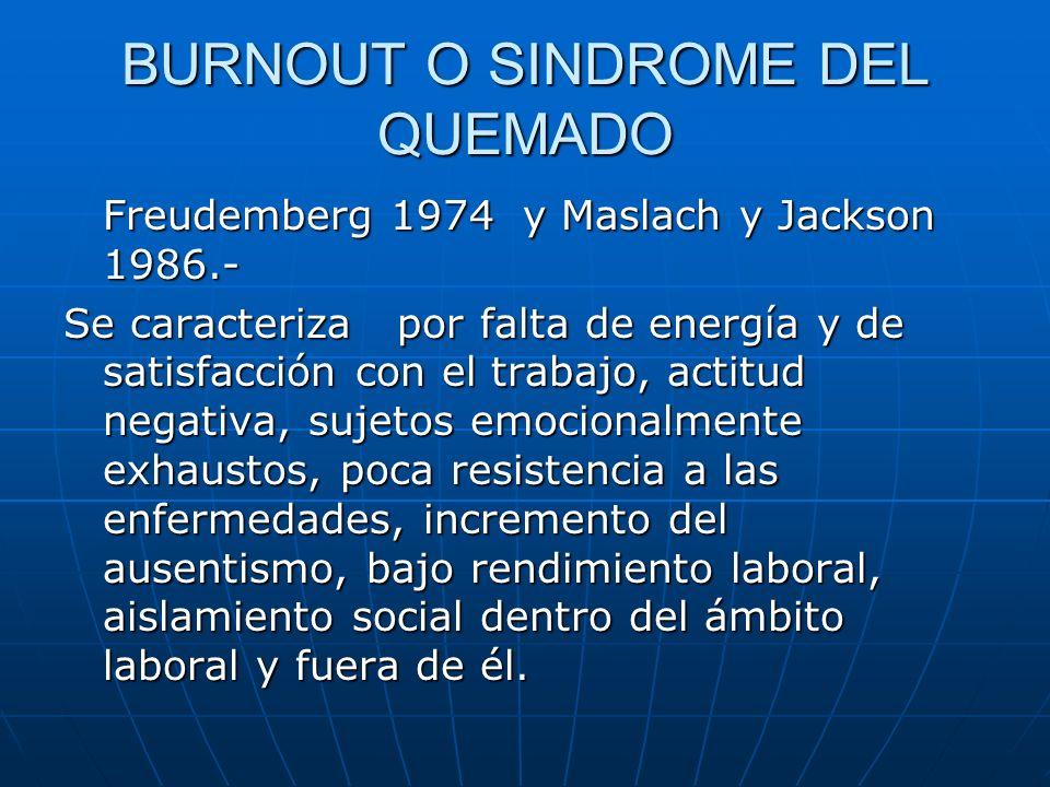 BURNOUT O SINDROME DEL QUEMADO Freudemberg 1974 y Maslach y Jackson 1986.- Se caracteriza por falta de energía y de satisfacción con el trabajo, actit