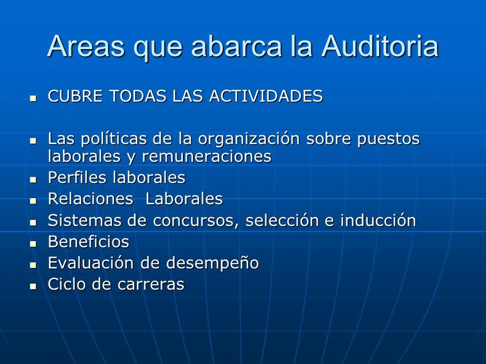 Areas que abarca la Auditoria CUBRE TODAS LAS ACTIVIDADES CUBRE TODAS LAS ACTIVIDADES Las políticas de la organización sobre puestos laborales y remun