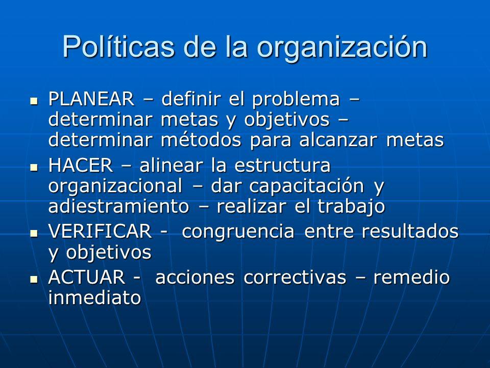 Políticas de la organización PLANEAR – definir el problema – determinar metas y objetivos – determinar métodos para alcanzar metas PLANEAR – definir e