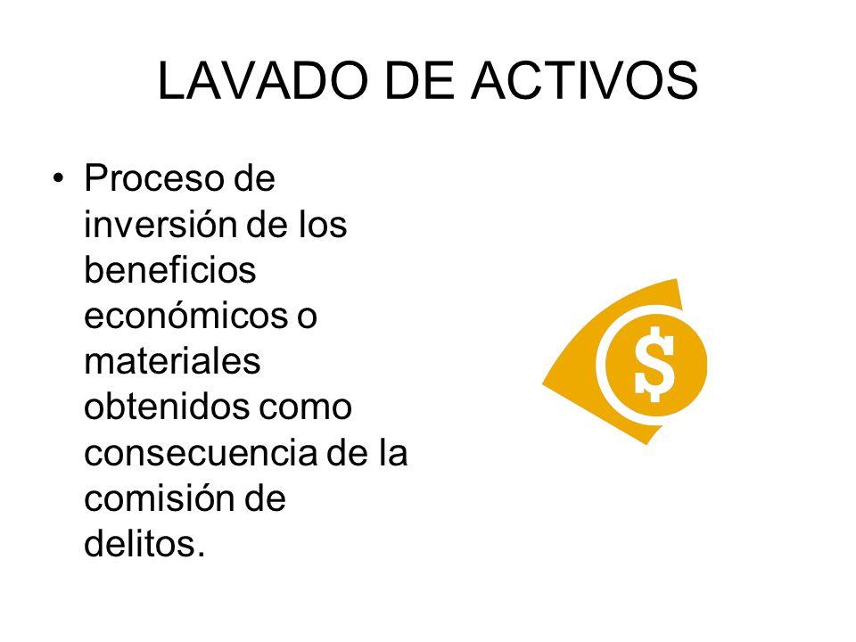 MODALIDAD DE LA INVERSIÓN PROCESO GLOBALIZADO DIVERSAS PLAZAS FINANCIERAS INVOLUCRADAS DISTINTOS ACTORES DIVERSAS LEGISLACIONES NO SIEMPRE ARMONIZADAS