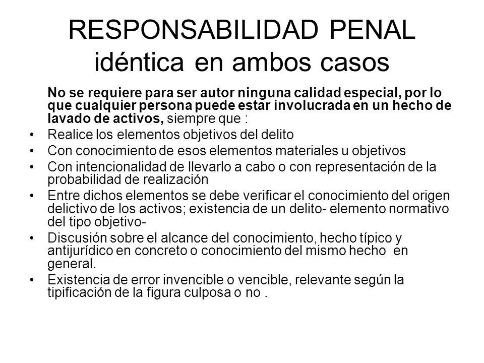 RESPONSABILIDAD PENAL idéntica en ambos casos No se requiere para ser autor ninguna calidad especial, por lo que cualquier persona puede estar involuc