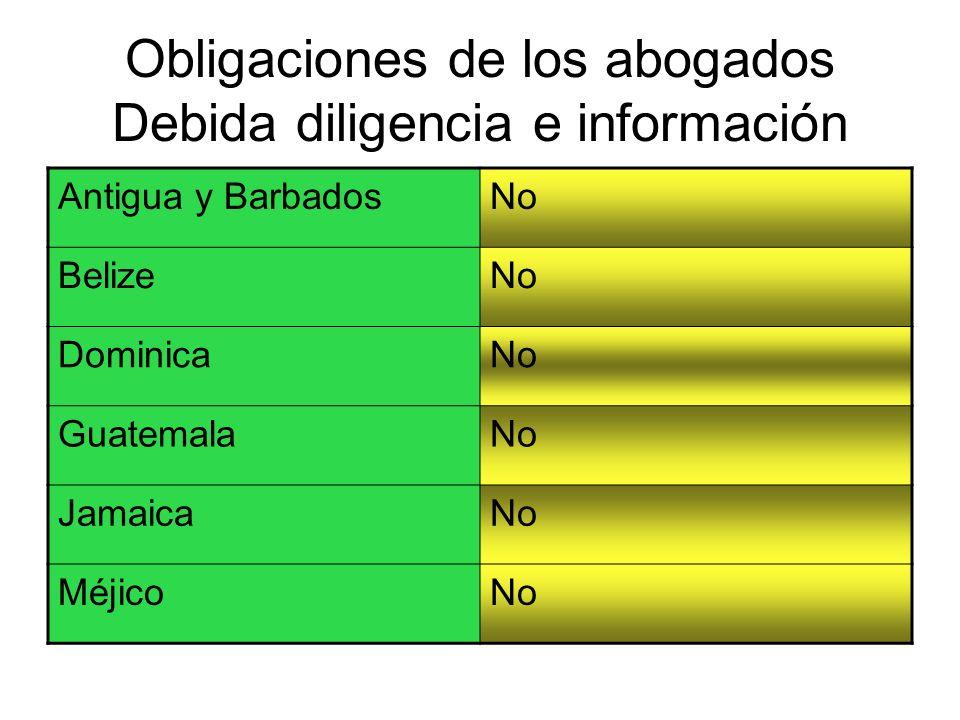 Obligaciones de los abogados Debida diligencia e información Antigua y BarbadosNo BelizeNo DominicaNo GuatemalaNo JamaicaNo MéjicoNo