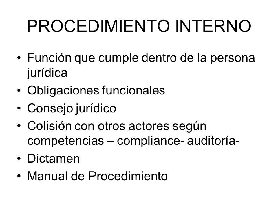 PROCEDIMIENTO INTERNO Función que cumple dentro de la persona jurídica Obligaciones funcionales Consejo jurídico Colisión con otros actores según comp