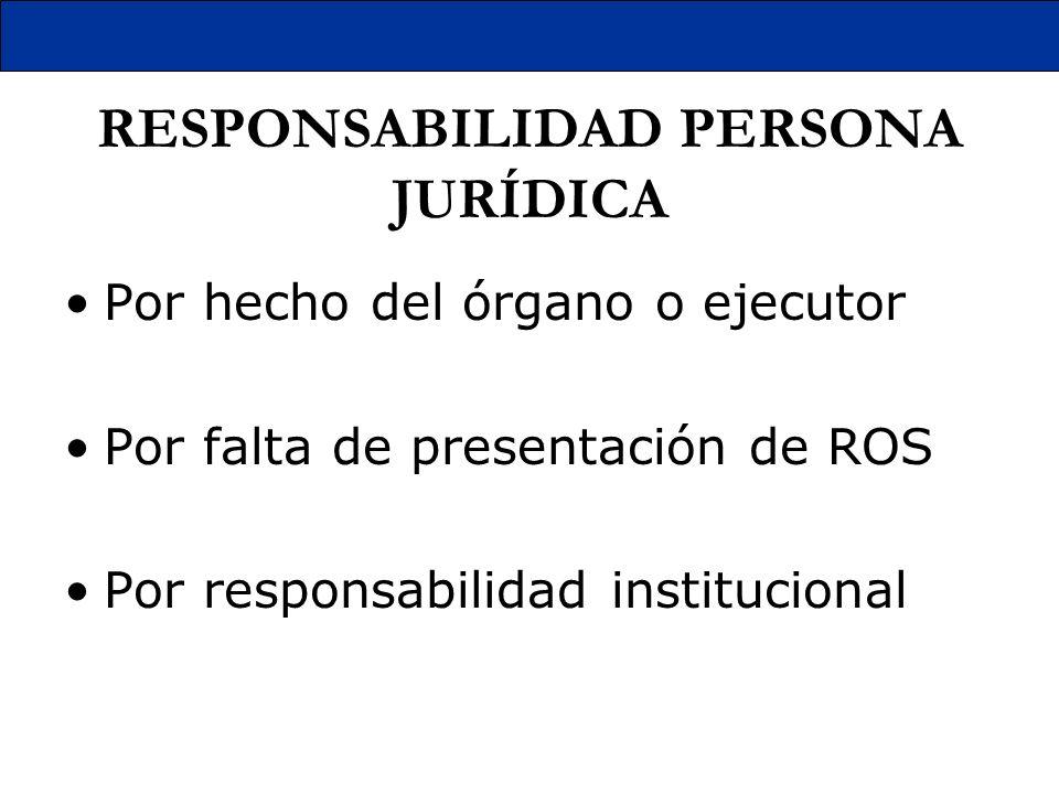 RESPONSABILIDAD PERSONA JURÍDICA Por hecho del órgano o ejecutor Por falta de presentación de ROS Por responsabilidad institucional
