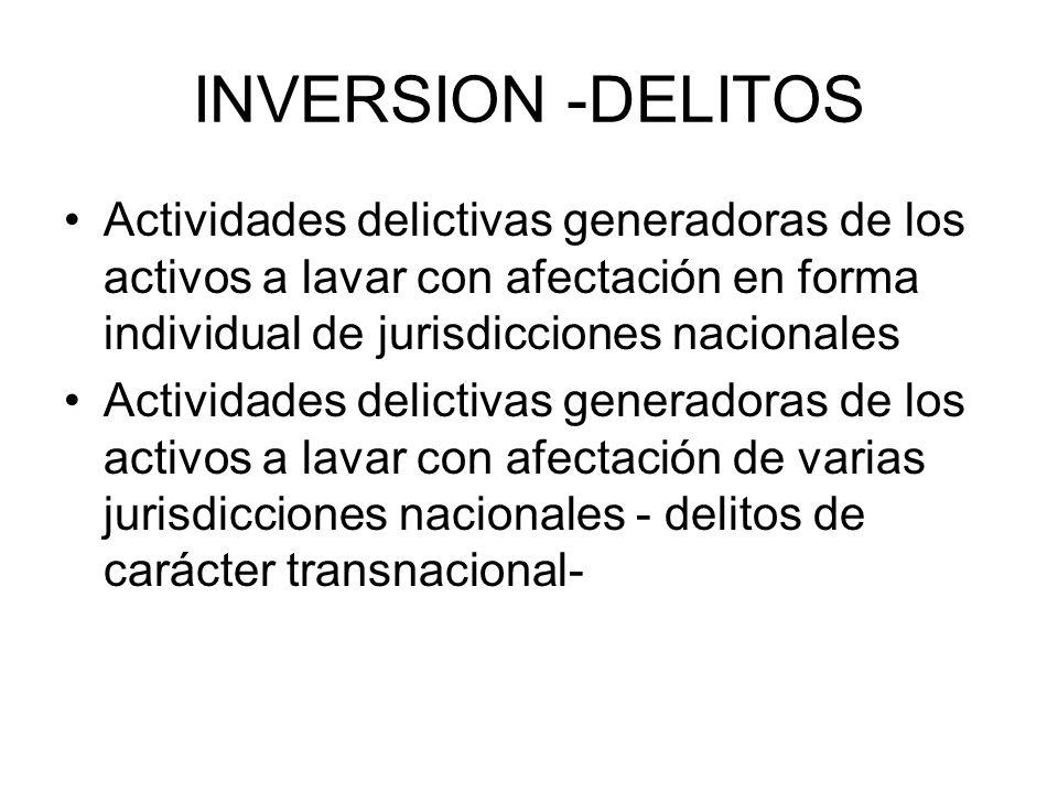 INVERSION-DELITOS Inversión con finalidad de ocultar la relación de los activos con el delito En la misma jurisdicción En distinta o distintas jurisdicciones
