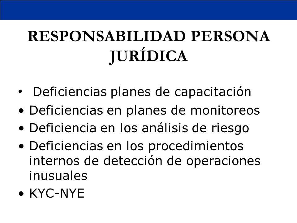 RESPONSABILIDAD PERSONA JURÍDICA Deficiencias planes de capacitación Deficiencias en planes de monitoreos Deficiencia en los análisis de riesgo Defici
