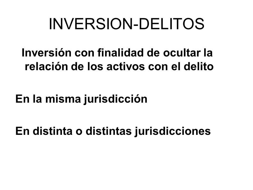 INVERSION-DELITOS Inversión con finalidad de ocultar la relación de los activos con el delito En la misma jurisdicción En distinta o distintas jurisdi
