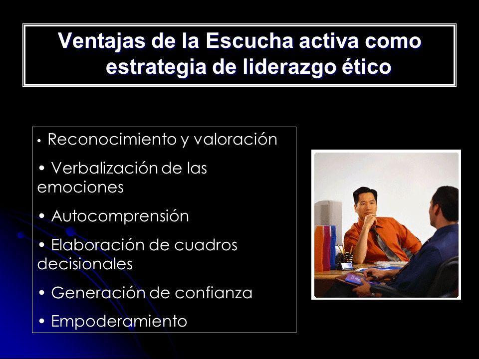 Ventajas de la Escucha activa como estrategia de liderazgo ético Reconocimiento y valoración Verbalización de las emociones Autocomprensión Elaboració