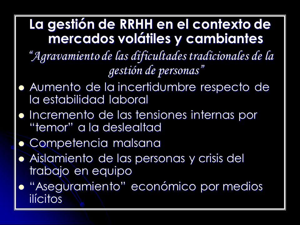 La gestión de RRHH en el contexto de mercados volátiles y cambiantes Agravamiento de las dificultades tradicionales de la gestión de personas Aumento