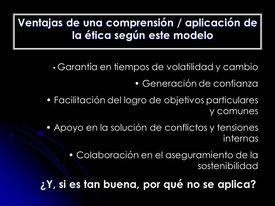 Ventajas de una comprensión / aplicación de la ética según este modelo Garantía en tiempos de volatilidad y cambio Generación de confianza Facilitació