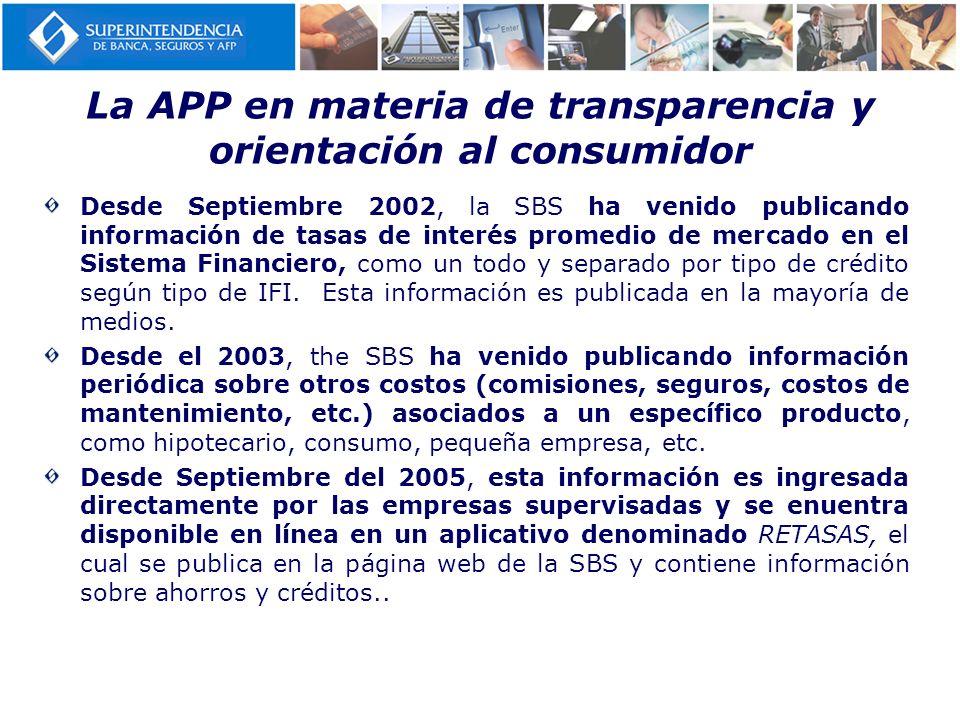 La APP en materia de transparencia y orientación al consumidor Desde Septiembre 2002, la SBS ha venido publicando información de tasas de interés prom