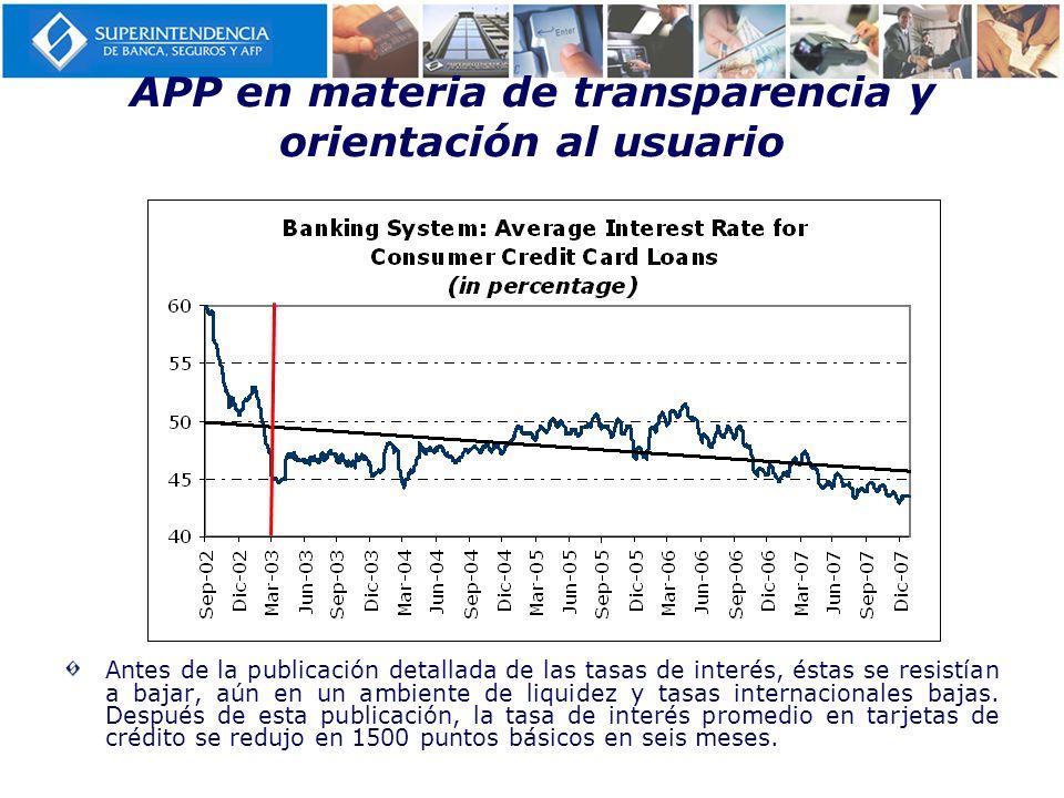 Antes de la publicación detallada de las tasas de interés, éstas se resistían a bajar, aún en un ambiente de liquidez y tasas internacionales bajas. D