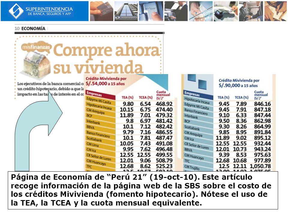 Página de Economía de Perú 21 (19-oct-10). Este artículo recoge información de la página web de la SBS sobre el costo de los créditos Mivivienda (fome