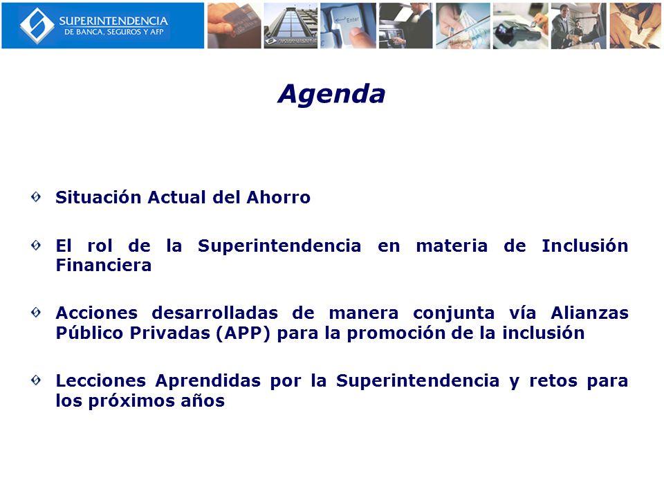 Agenda Situación Actual del Ahorro El rol de la Superintendencia en materia de Inclusión Financiera Acciones desarrolladas de manera conjunta vía Alia