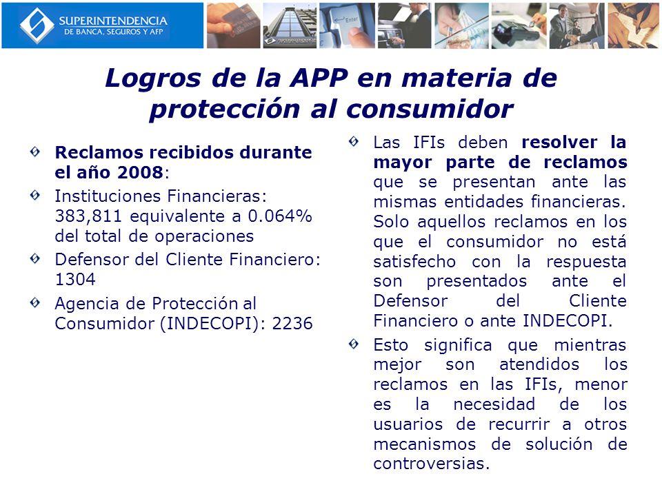 Logros de la APP en materia de protección al consumidor Las IFIs deben resolver la mayor parte de reclamos que se presentan ante las mismas entidades