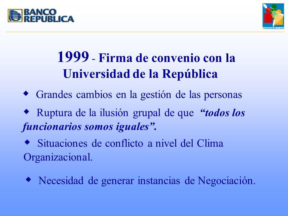 1999 - Firma de convenio con la Universidad de la República w Grandes cambios en la gestión de las personas w Ruptura de la ilusión grupal de que todo
