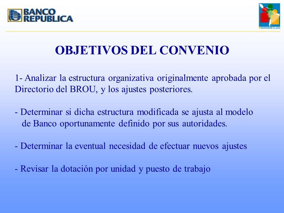 OBJETIVOS DEL CONVENIO 1- Analizar la estructura organizativa originalmente aprobada por el Directorio del BROU, y los ajustes posteriores. - Determin