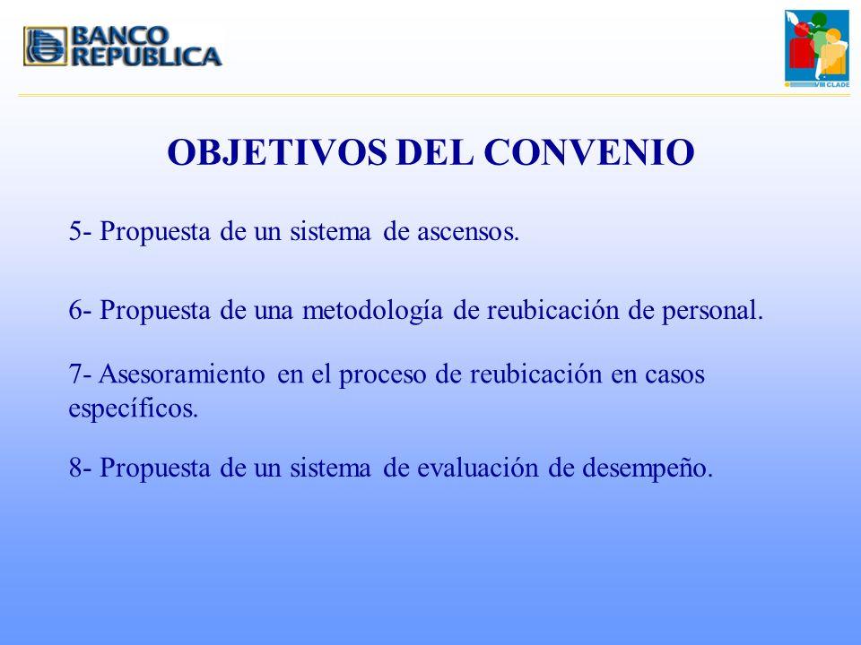6- Propuesta de una metodología de reubicación de personal. 7- Asesoramiento en el proceso de reubicación en casos específicos. 8- Propuesta de un sis