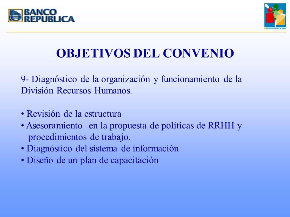 9- Diagnóstico de la organización y funcionamiento de la División Recursos Humanos. Revisión de la estructura Asesoramiento en la propuesta de polític