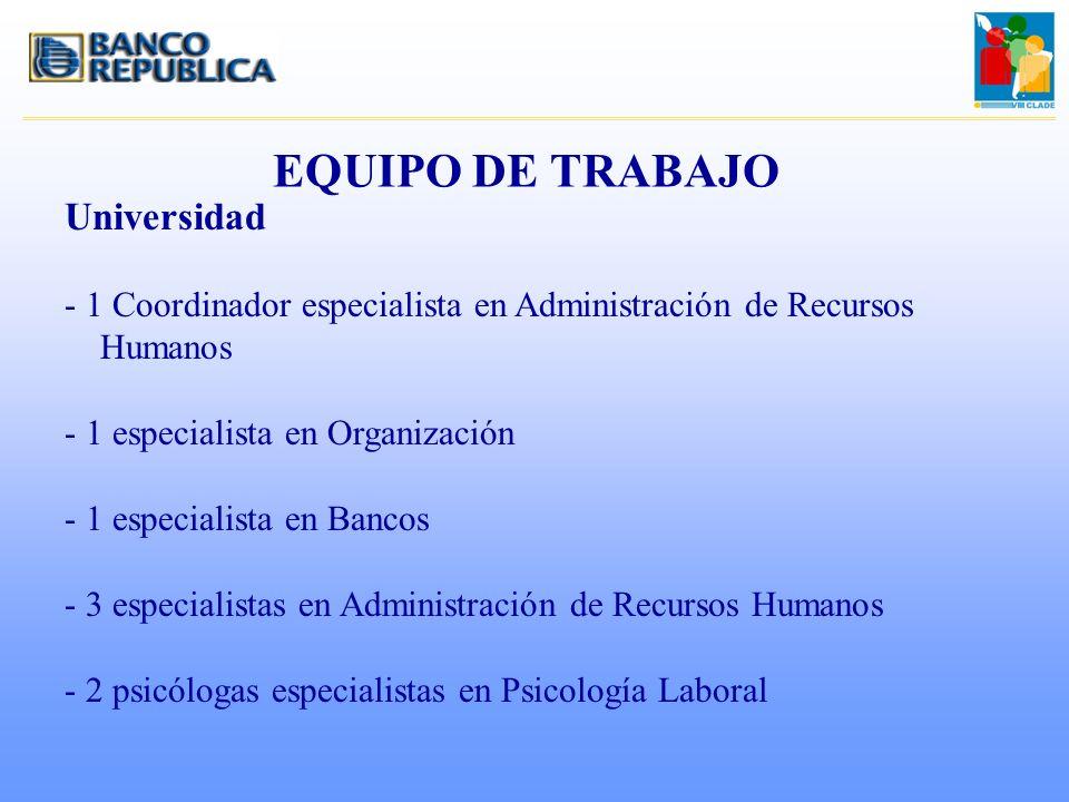 EQUIPO DE TRABAJO Universidad - 1 Coordinador especialista en Administración de Recursos Humanos - 1 especialista en Organización - 1 especialista en