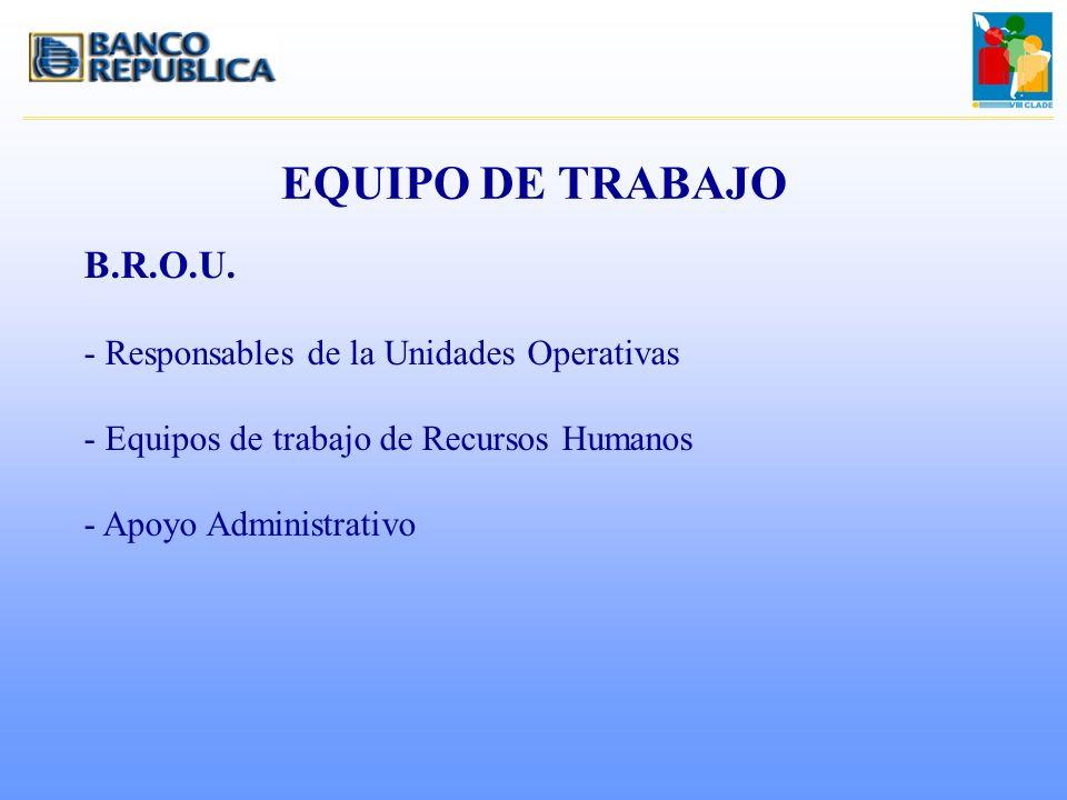 EQUIPO DE TRABAJO B.R.O.U. - Responsables de la Unidades Operativas - Equipos de trabajo de Recursos Humanos - Apoyo Administrativo