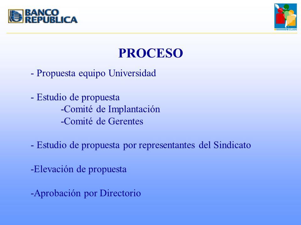 PROCESO - Propuesta equipo Universidad - Estudio de propuesta -Comité de Implantación -Comité de Gerentes - Estudio de propuesta por representantes de