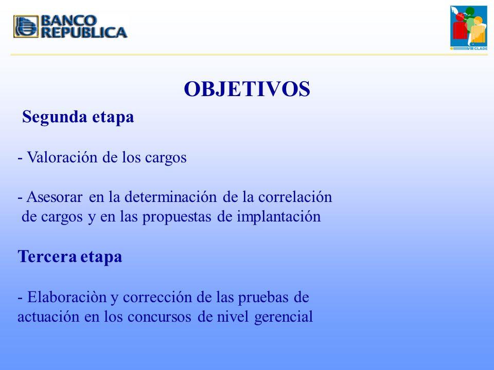 OBJETIVOS Segunda etapa - Valoración de los cargos - Asesorar en la determinación de la correlación de cargos y en las propuestas de implantación Terc