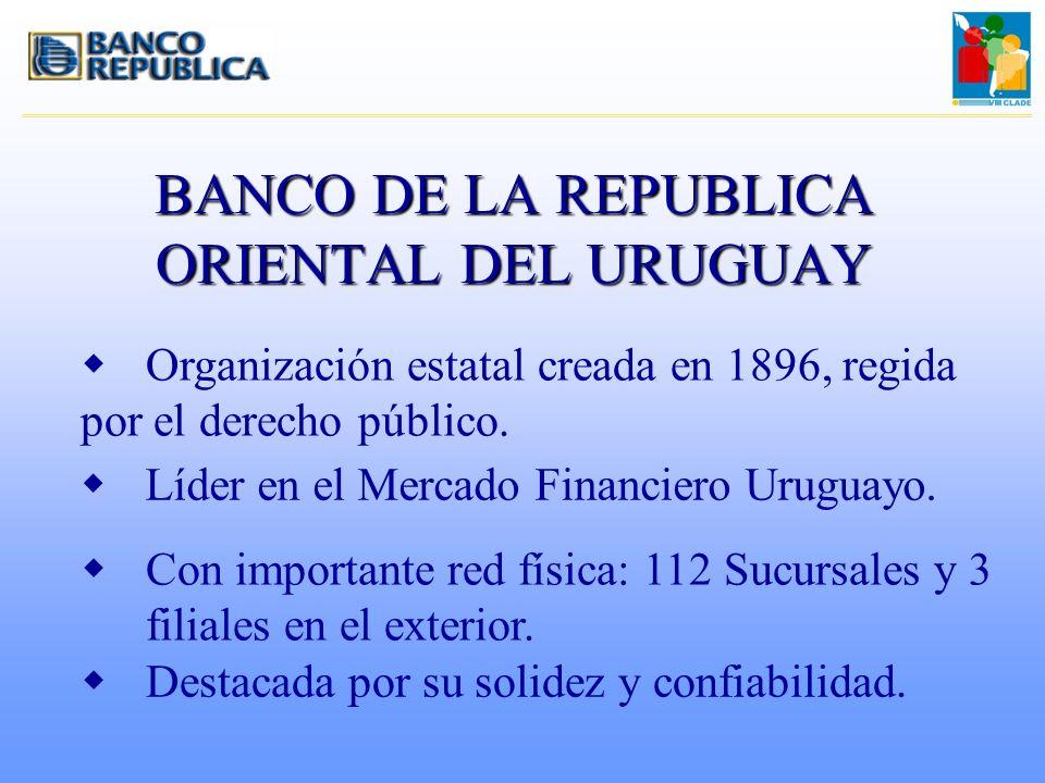 BANCO DE LA REPUBLICA ORIENTAL DEL URUGUAY wOrganización estatal creada en 1896, regida por el derecho público. wLíder en el Mercado Financiero Urugua