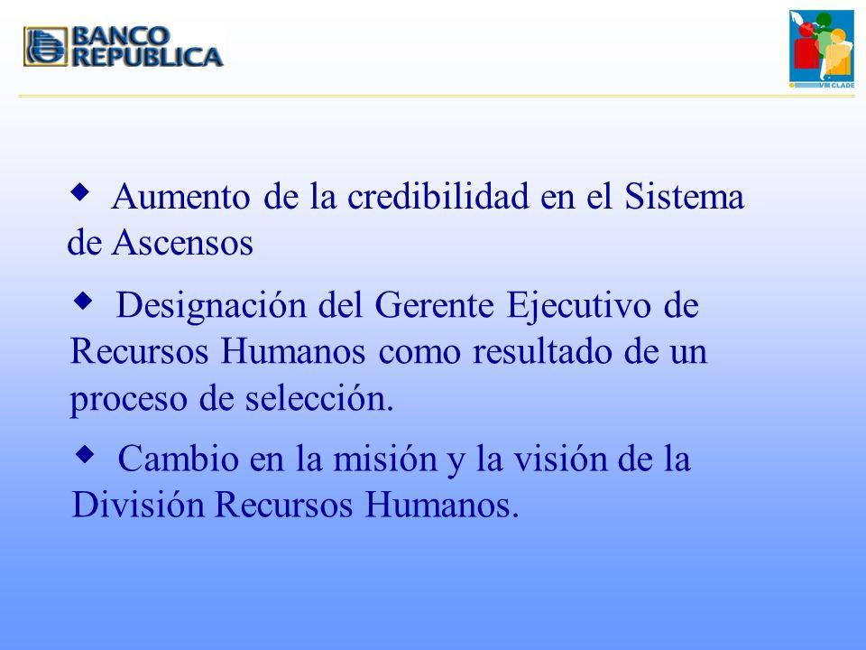 w Aumento de la credibilidad en el Sistema de Ascensos w Designación del Gerente Ejecutivo de Recursos Humanos como resultado de un proceso de selecci