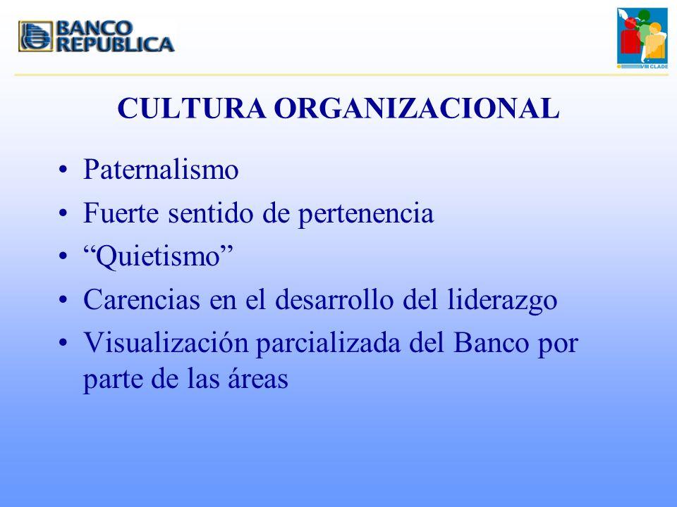 CULTURA ORGANIZACIONAL Paternalismo Fuerte sentido de pertenencia Quietismo Carencias en el desarrollo del liderazgo Visualización parcializada del Ba