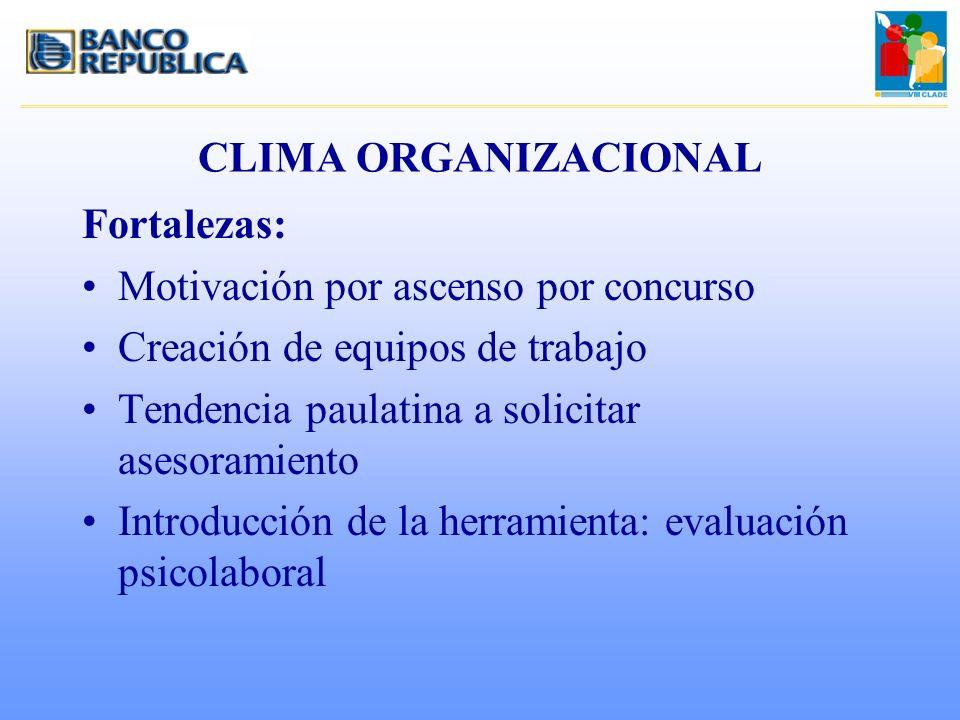 Fortalezas: Motivación por ascenso por concurso Creación de equipos de trabajo Tendencia paulatina a solicitar asesoramiento Introducción de la herram