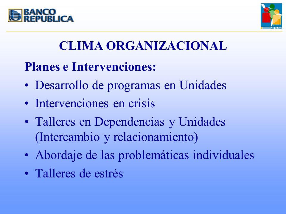 CLIMA ORGANIZACIONAL Planes e Intervenciones: Desarrollo de programas en Unidades Intervenciones en crisis Talleres en Dependencias y Unidades (Interc