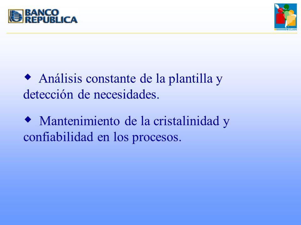 w Análisis constante de la plantilla y detección de necesidades. w Mantenimiento de la cristalinidad y confiabilidad en los procesos.