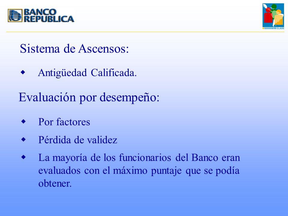 Sistema de Ascensos: wAntigüedad Calificada. wPor factores wPérdida de validez wLa mayoría de los funcionarios del Banco eran evaluados con el máximo