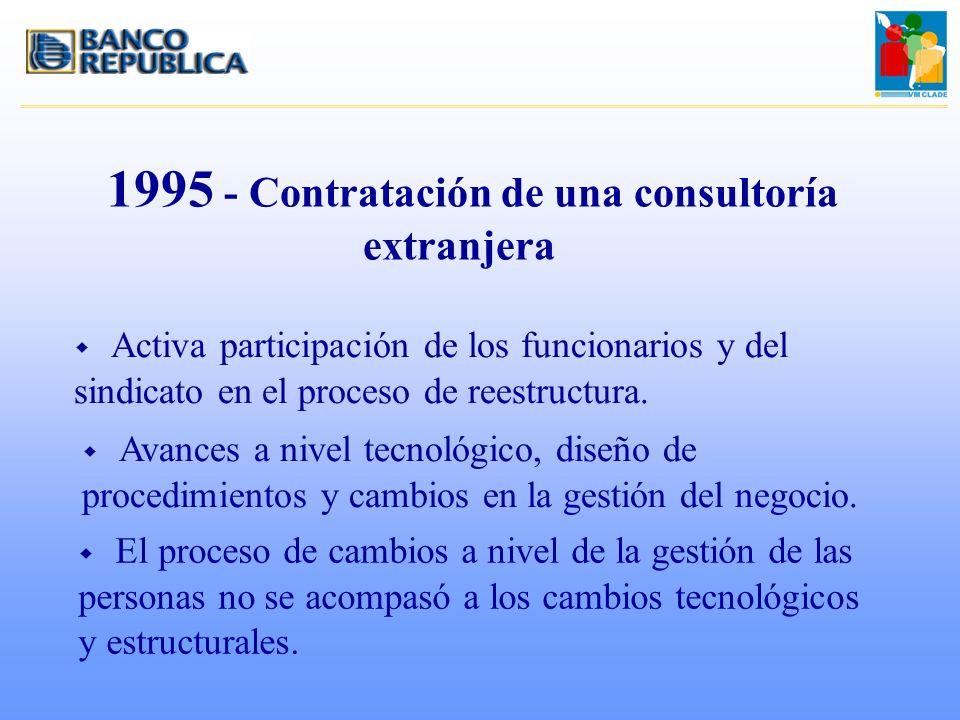 1995 - Contratación de una consultoría extranjera w Activa participación de los funcionarios y del sindicato en el proceso de reestructura. w Avances