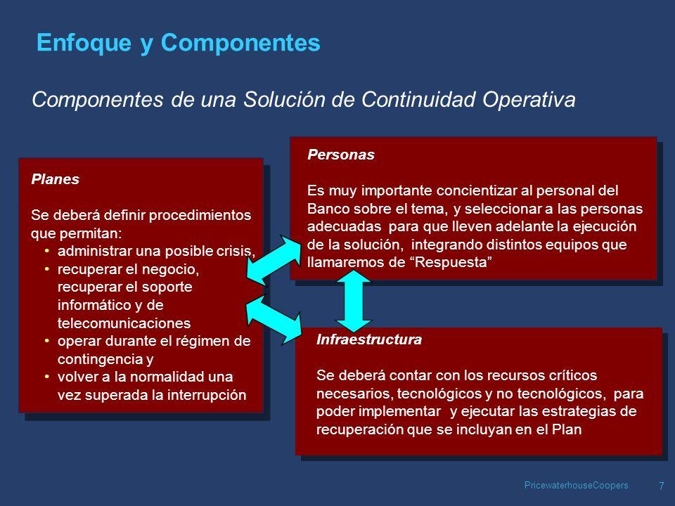 PricewaterhouseCoopers 8 Personas 60% Infraestructura 35% Planes 5% Como impacta cada uno de los componentes en éxito de la Solución al momento de su ejecución Enfoque y Componentes