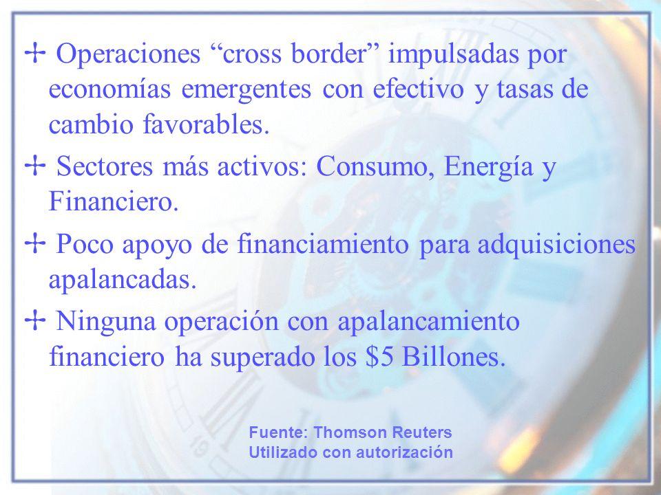Operaciones cross border impulsadas por economías emergentes con efectivo y tasas de cambio favorables. Sectores más activos: Consumo, Energía y Finan