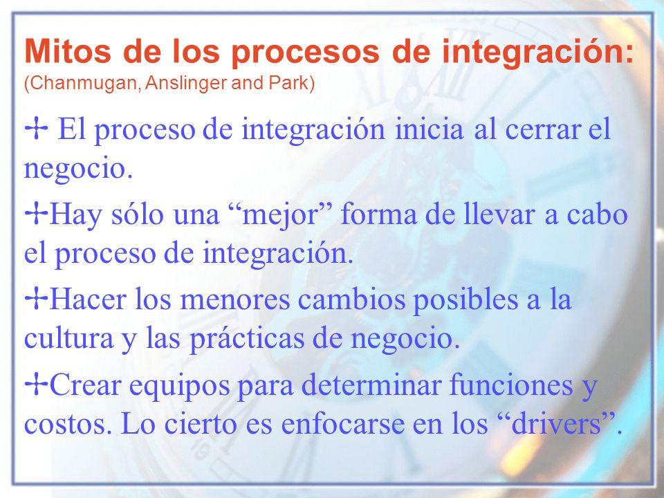 El proceso de integración inicia al cerrar el negocio. Hay sólo una mejor forma de llevar a cabo el proceso de integración. Hacer los menores cambios