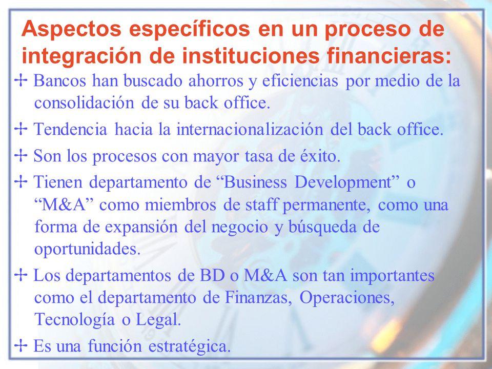 Bancos han buscado ahorros y eficiencias por medio de la consolidación de su back office. Tendencia hacia la internacionalización del back office. Son