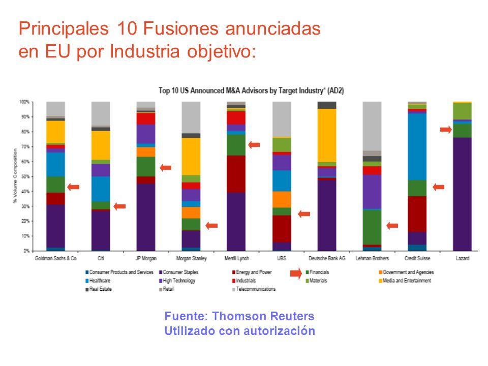 Principales 10 Fusiones anunciadas en EU por Industria objetivo: Fuente: Thomson Reuters Utilizado con autorización