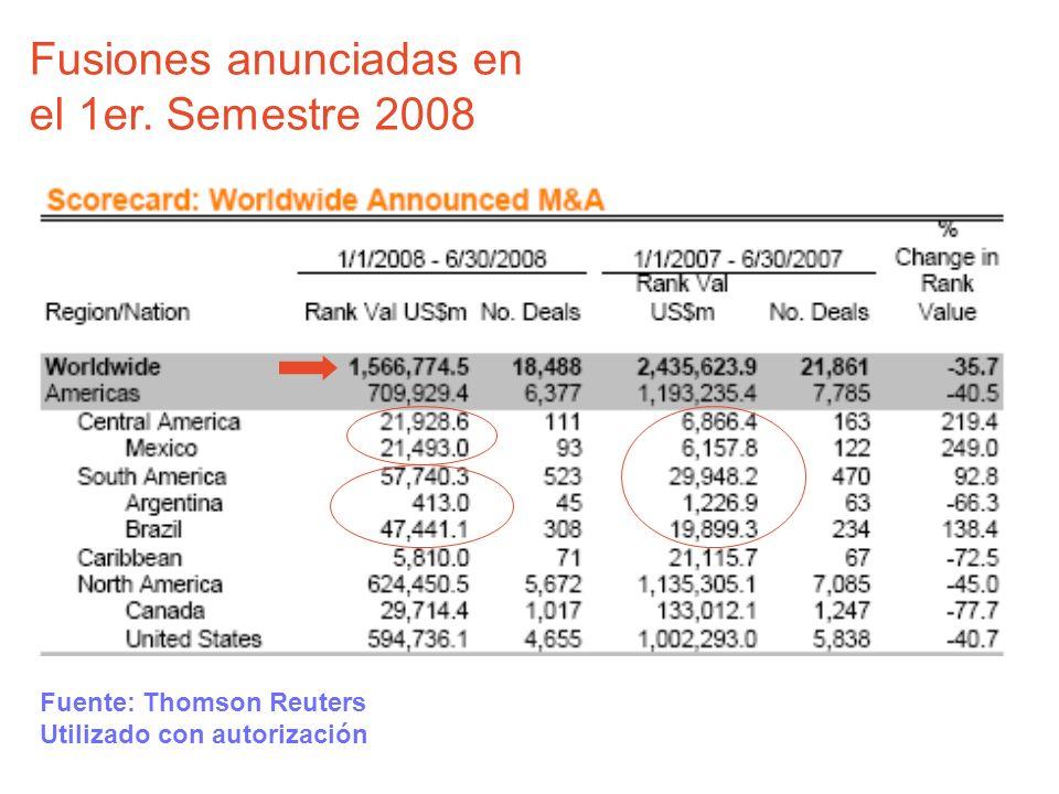 Fusiones anunciadas en el 1er. Semestre 2008 Fuente: Thomson Reuters Utilizado con autorización