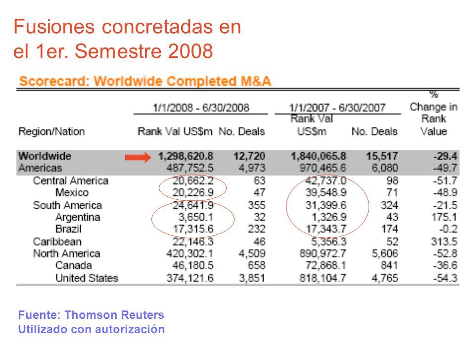 Fusiones concretadas en el 1er. Semestre 2008 Fuente: Thomson Reuters Utilizado con autorización