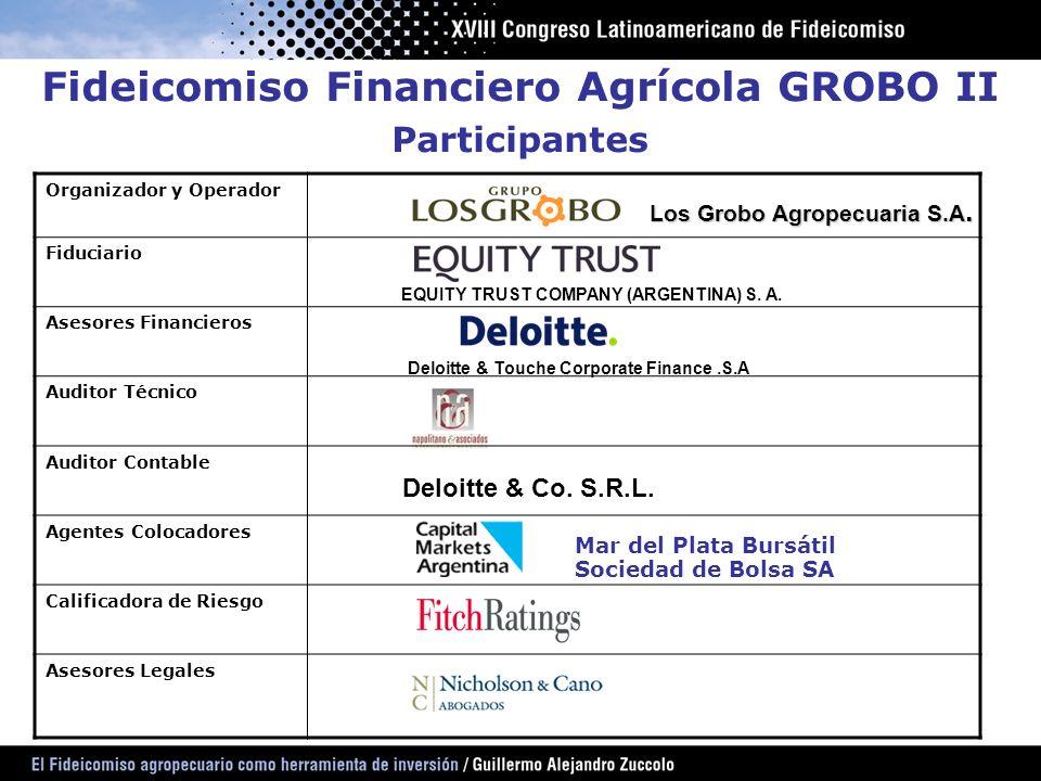 Fideicomiso Financiero Agrícola GROBO II Participantes Organizador y Operador Fiduciario Asesores Financieros Auditor Técnico Auditor Contable Agentes