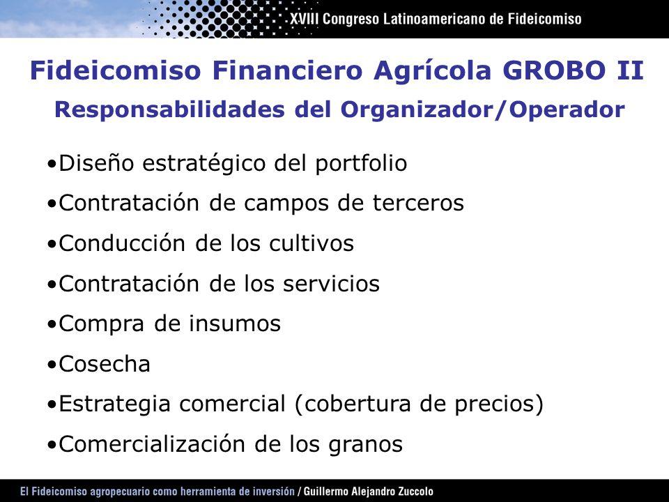 Responsabilidades del Organizador/Operador Fideicomiso Financiero Agrícola GROBO II Diseño estratégico del portfolio Contratación de campos de tercero