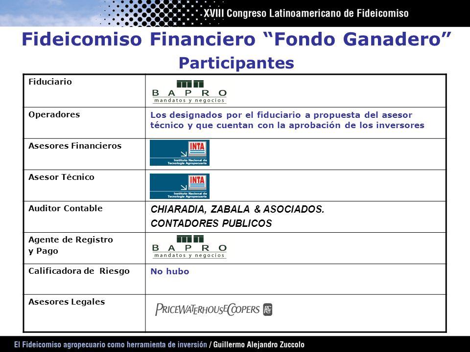 Fideicomiso Financiero Fondo Ganadero Participantes Fiduciario Operadores Los designados por el fiduciario a propuesta del asesor técnico y que cuenta